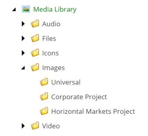 sitecore-media-library